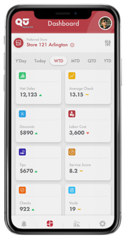 Qu Notify App Dashboard