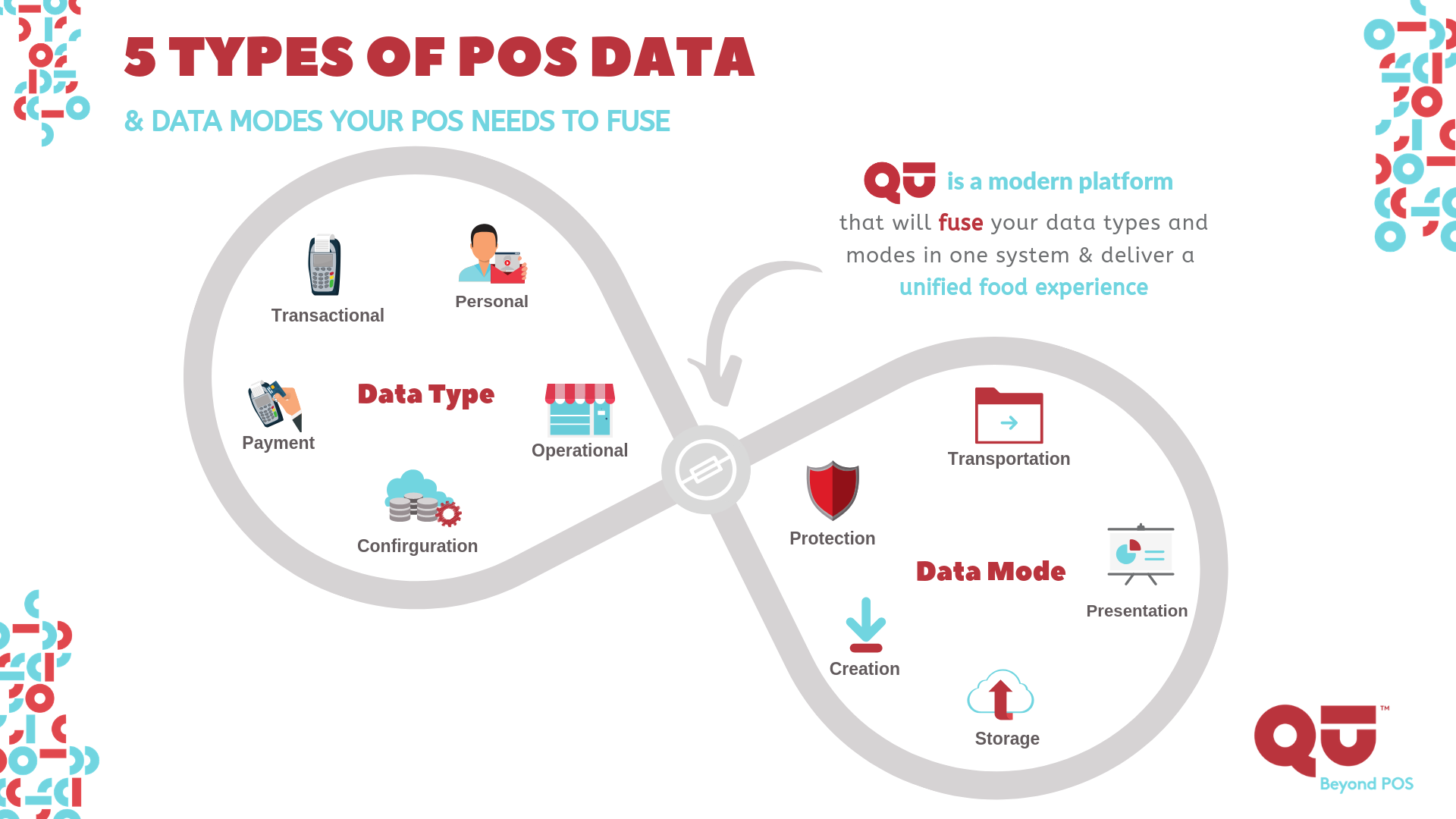 Copy of Copy of 5 types of pos data (2)