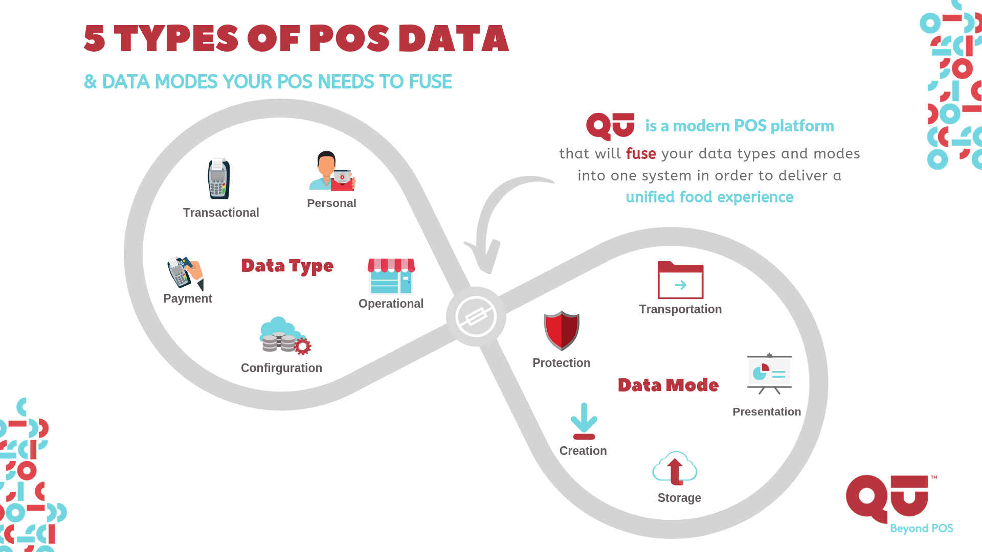 5 Types of Enterprise Restaurant Chain POS Data Your System Needs to Fuse