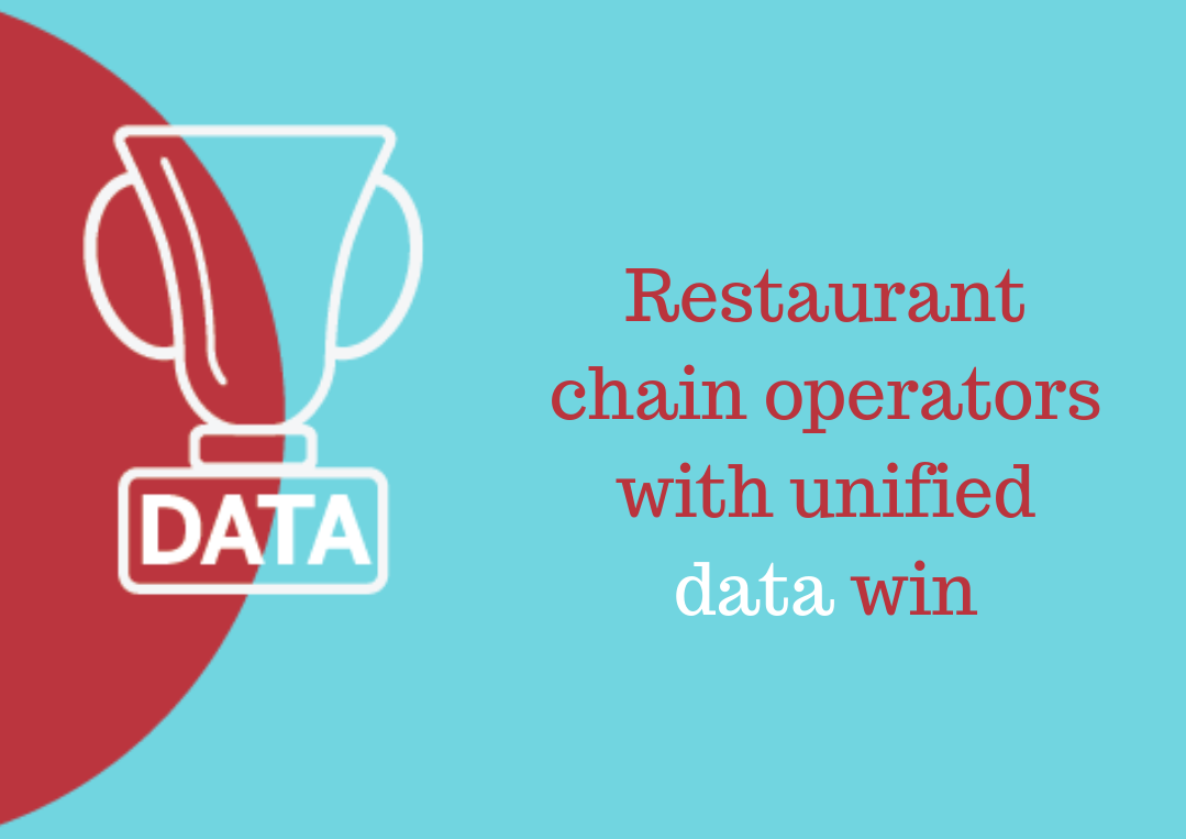 Restaurant Chain Data