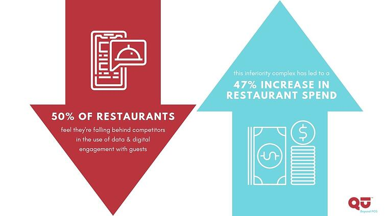 Why Menu Management Blog Graphic (3)