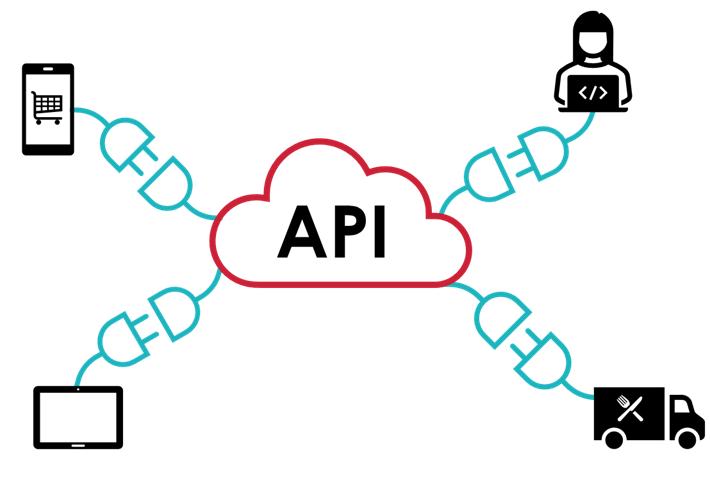 API image-2